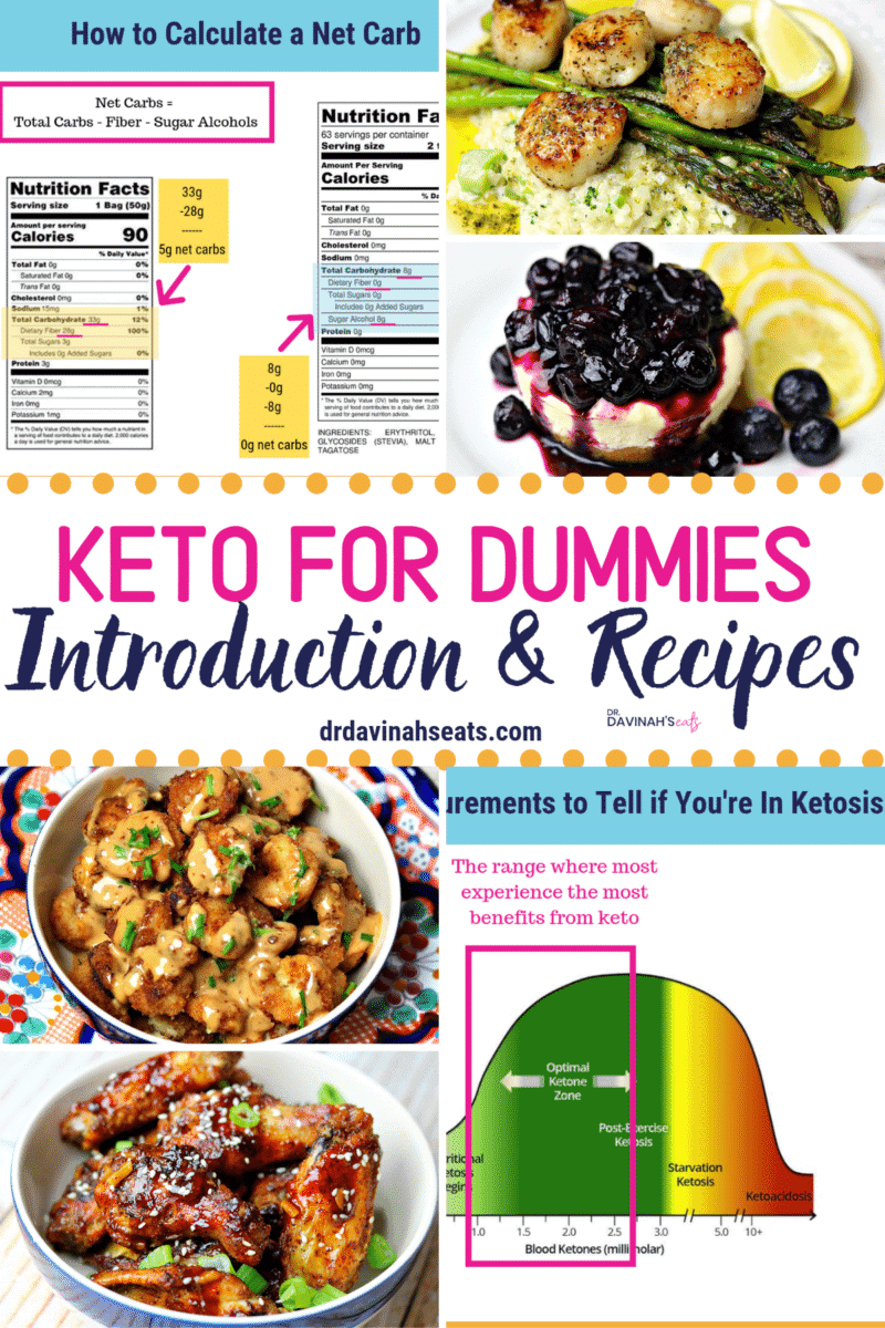 Keto For Dummies Guide Pinterest image
