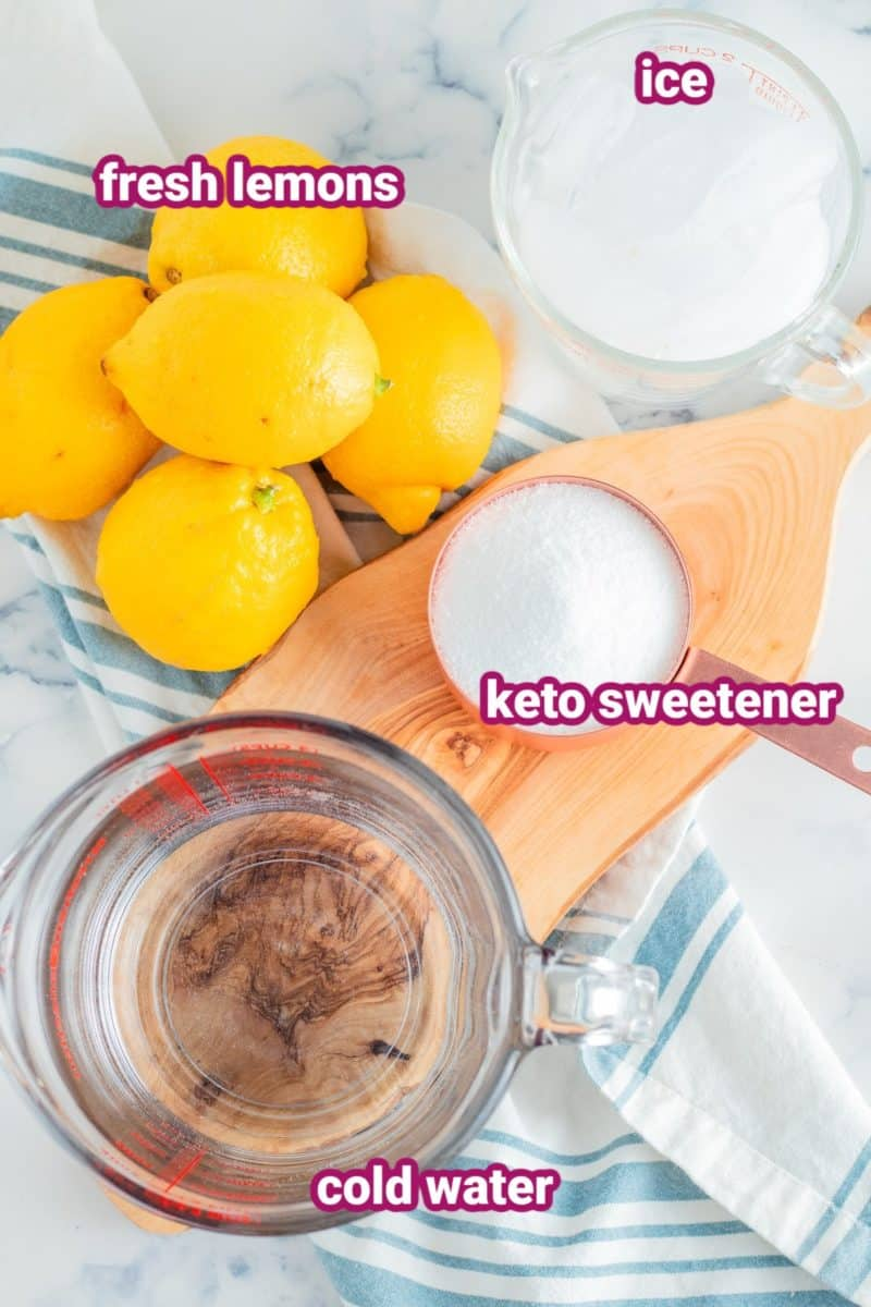 keto lemonade ingredients on a counter with text to label the fresh lemons, ice, water, and all-natural sugar substitute
