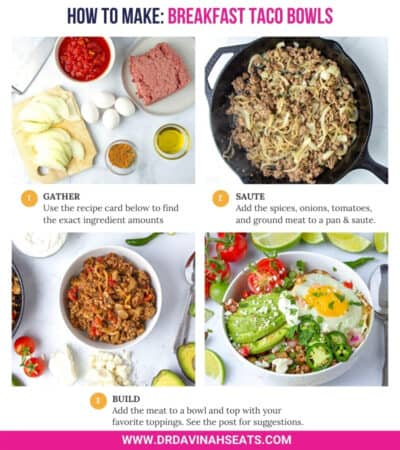 Recipe How To infographic for making Taco Bowls