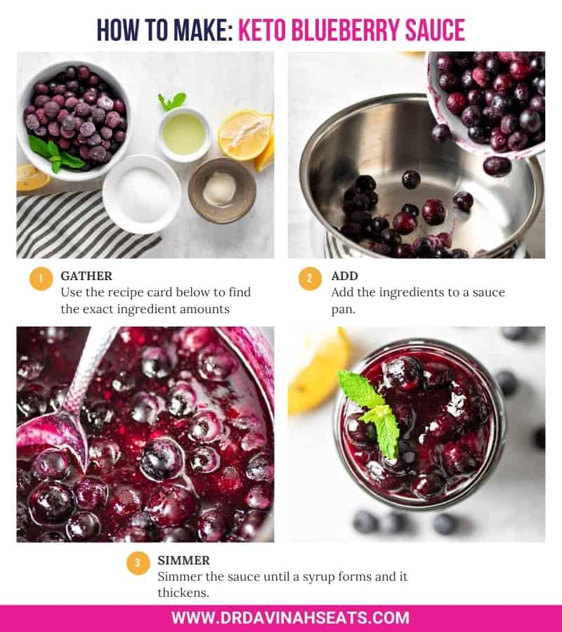 Recipe How To Keto Blueberry Sauce